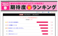【結果発表】2013春アニメ期待度ランキング、 「超電磁砲S」が快勝! 新作モノでは「ヤマト2199」「進撃の巨人」「ガルガンティア」が上位