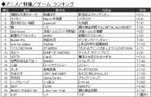 「進撃の巨人」OP主題歌、総合1位・金爆「女々しくて」の快進撃を阻止! カラオケ「JOYSOUND」2013上半期ランキング発表