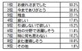 1番人気は男性「カリ城」/女性「トトロ」、1割は「また復帰しそう」 宮崎駿作品についてのTSUTAYA会員アンケート調査結果