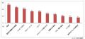 日本人男性の魅力は?→「オタク」=0票! 日本在住の外国人女性200名への意識調査で