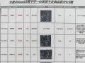最大18コアのHaswell-EPこと「Xeon E5-2600 v3」が発売! 2ソケット向け、DDR4メモリー対応