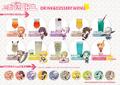 春アニメ「ミカグラ学園組曲」、PV第1弾を公開! 「入学案内CD」の無料配布や池袋でのラリーキャンペーン実施も決定