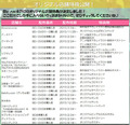 夏アニメ「のんのんびより りぴーと」、BD/DVD情報を公開! 「にゃんぱす練習帳」がもらえる早期予約キャンペーンなども