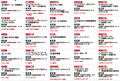 秋葉原の50店舗がダッシュエックス文庫1周年記念祭を実施! 11月25日から各店で福引券を配布