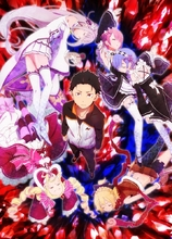 【Amazonギフト券プレゼント】「2016春アニメ・レビュー投稿キャンペーン」、満足度の高い作品ベスト10を中間発表!!