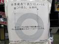 ケーブル長10mのウルトラロングmicroUSBケーブル「SD-U2ANCD-10M」がエアリアから!