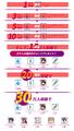 ゲーム「あかねさす少女」が10月15日より配信開始! 事前登録者数30万人突破の追加報酬も決定