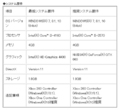 PC版「逆転裁判123 成歩堂セレクション」、Steamにて4月10日配信決定&プレオーダー開始! 2019年夏には対応言語追加アップデートも