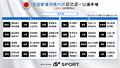 「全国都道府県対抗eスポーツ選手権2019 IBARAKI」「グランツーリスモSPORT」部門もストリーミング配信決定!