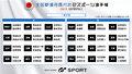 「全国都道府県対抗eスポーツ選手権 2019 IBARAKI」、「グランツーリスモSPORT」部門・決勝大会レポート