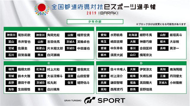 「全国都道府県対抗eスポーツ選手権 2019 IBARAKI」、「グランツーリスモSPORT」部門・決勝大会
