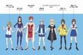 押井守総監督による新作コメディアニメ「ぶらどらぶ」、第2弾キービジュアルとキャラクター情報が公開!