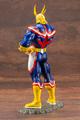 君はヒーローになれる! TVアニメ「僕のヒーローアカデミア」より、「オールマイト」がスケールフィギュアとなって登場!