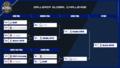 eスポーツ大会「GALLERIA GLOBAL CHALLENGE 2020」優勝チームが決定! 賞金100万円と国際イベント出場権を手にしたのは?