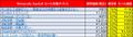 カジュアルゲームから乙女系タイトルまで勢ぞろい! D3Pの人気12タイトルが最大76%オフで手に入るハロウィンセールがスタート!
