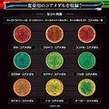 放送10周年記念!「仮面ライダーOOO 10th Anniversary 変身ベルトDXオーズドライバー」、復刻販売決定!!
