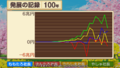 Switch「桃太郎電鉄 ~昭和 平成 令和も定番!~」が累計出荷本数150万本突破! オンライン対戦が進化&記念キャンペーンも開催!