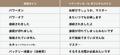 「劇場版 Fate/Grand Order -神聖円卓領域キャメロット-」後編公開記念! ベディヴィエール&オジマンディアスコラボイヤフォン予約販売開始