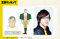 TVアニメ「王様ランキング」、梶裕貴・佐藤利奈ら追加キャスト&PV公開!