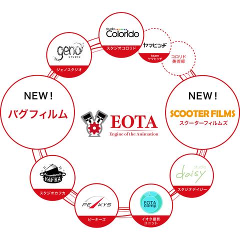 アニメーションスタジオ「バグフィルム」「スクーターフィルムズ」が新たに設立! 代表取締役は「古見さんは、コミュ症です。」なども手掛けた児島宏明と原田拓朗
