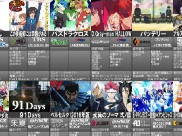 2016夏アニメ ヒロイン総選挙