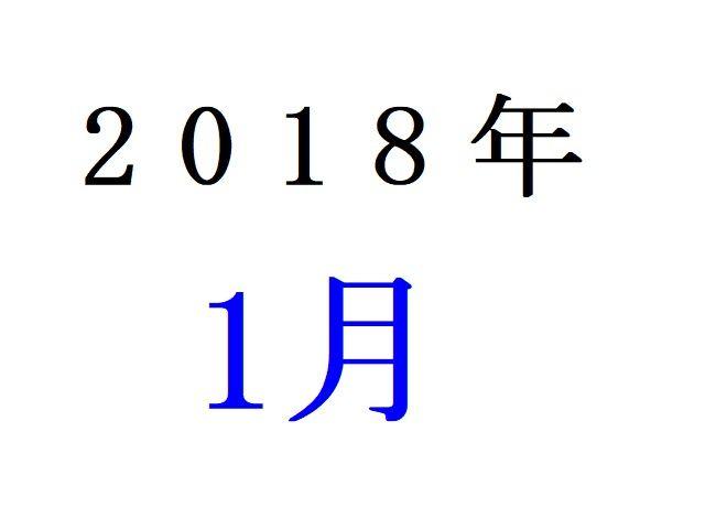 18年1月冬アニメ人気投票