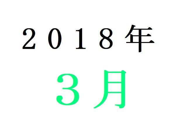 18年3月冬アニメ人気投票
