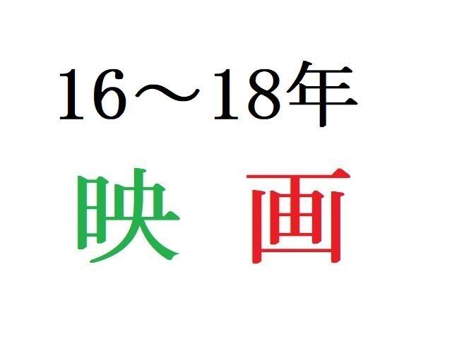 16~18年アニメ映画人気投票